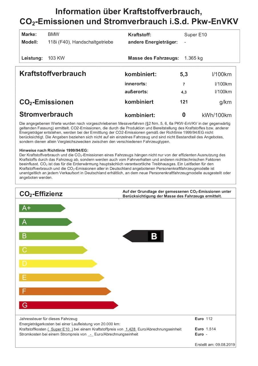 Energieeffizienzlabel 1er BMW