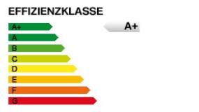 Energieeffizienzlabel A+